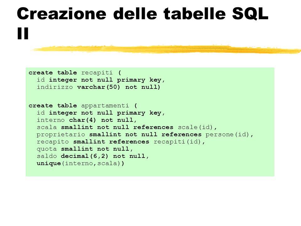 Creazione delle tabelle SQL II create table recapiti ( id integer not null primary key, indirizzo varchar(50) not null) create table appartamenti ( id