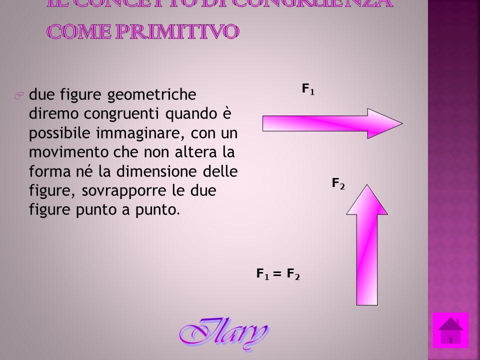 C due figure geometriche diremo congruenti quando è possibile immaginare, con un movimento che non altera la forma né la dimensione delle figure, sovr