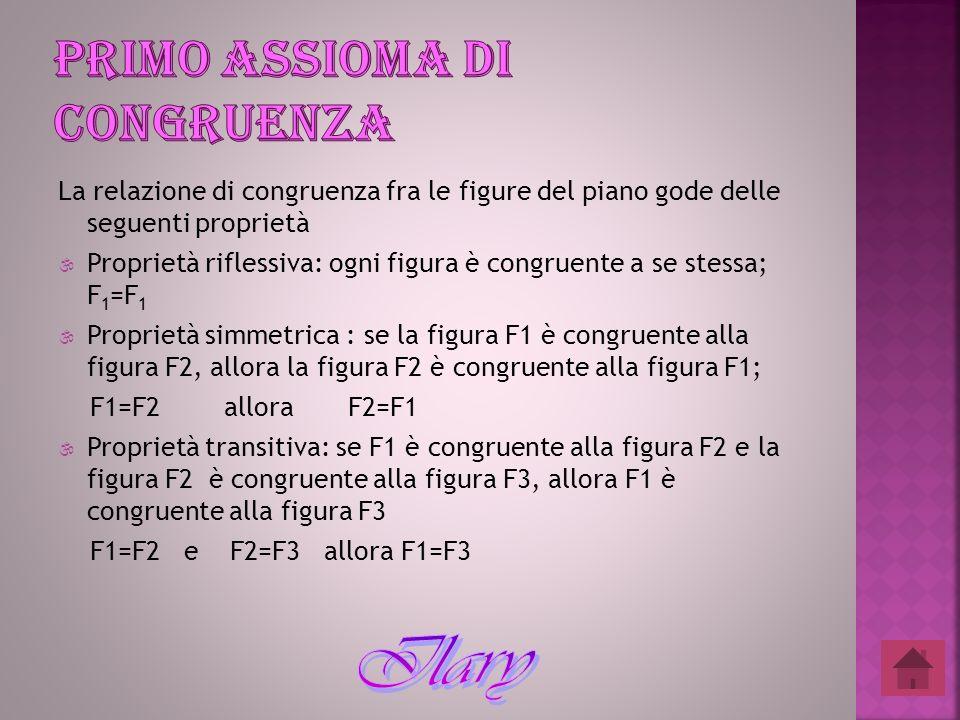 La relazione di congruenza fra le figure del piano gode delle seguenti proprietà Proprietà riflessiva: ogni figura è congruente a se stessa; F 1 =F 1