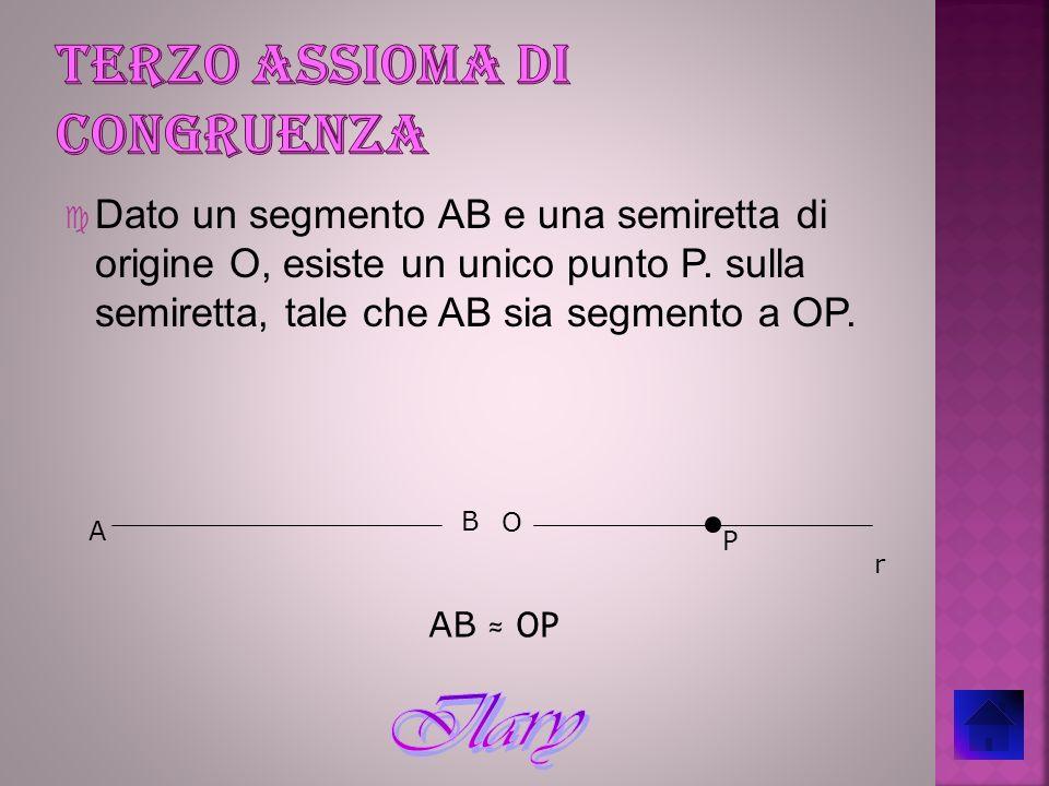 Dato un segmento AB e una semiretta di origine O, esiste un unico punto P. sulla semiretta, tale che AB sia segmento a OP. A B O P r AB OP
