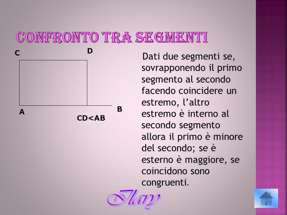 Dati due segmenti se, sovrapponendo il primo segmento al secondo facendo coincidere un estremo, laltro estremo è interno al secondo segmento allora il