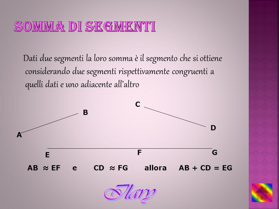 Dati due segmenti la loro somma è il segmento che si ottiene considerando due segmenti rispettivamente congruenti a quelli dati e uno adiacente allalt