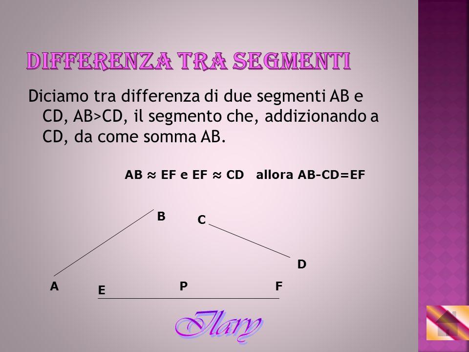 Diciamo tra differenza di due segmenti AB e CD, AB>CD, il segmento che, addizionando a CD, da come somma AB. A B C D E PF AB EF e EF CD allora AB-CD=E