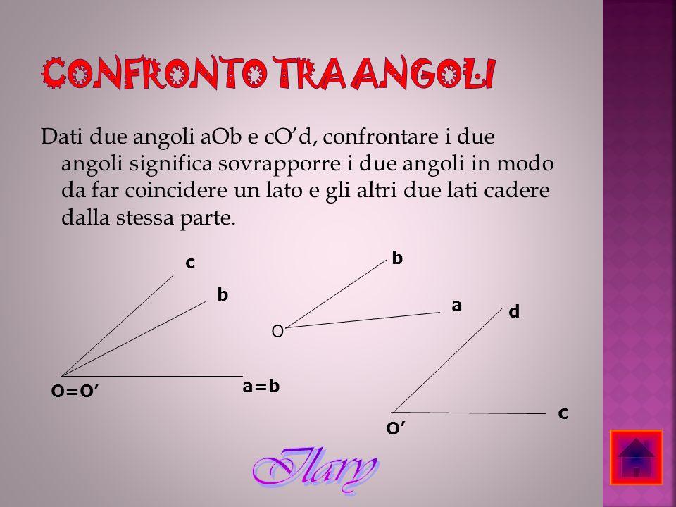 Dati due angoli aOb e cOd, confrontare i due angoli significa sovrapporre i due angoli in modo da far coincidere un lato e gli altri due lati cadere d