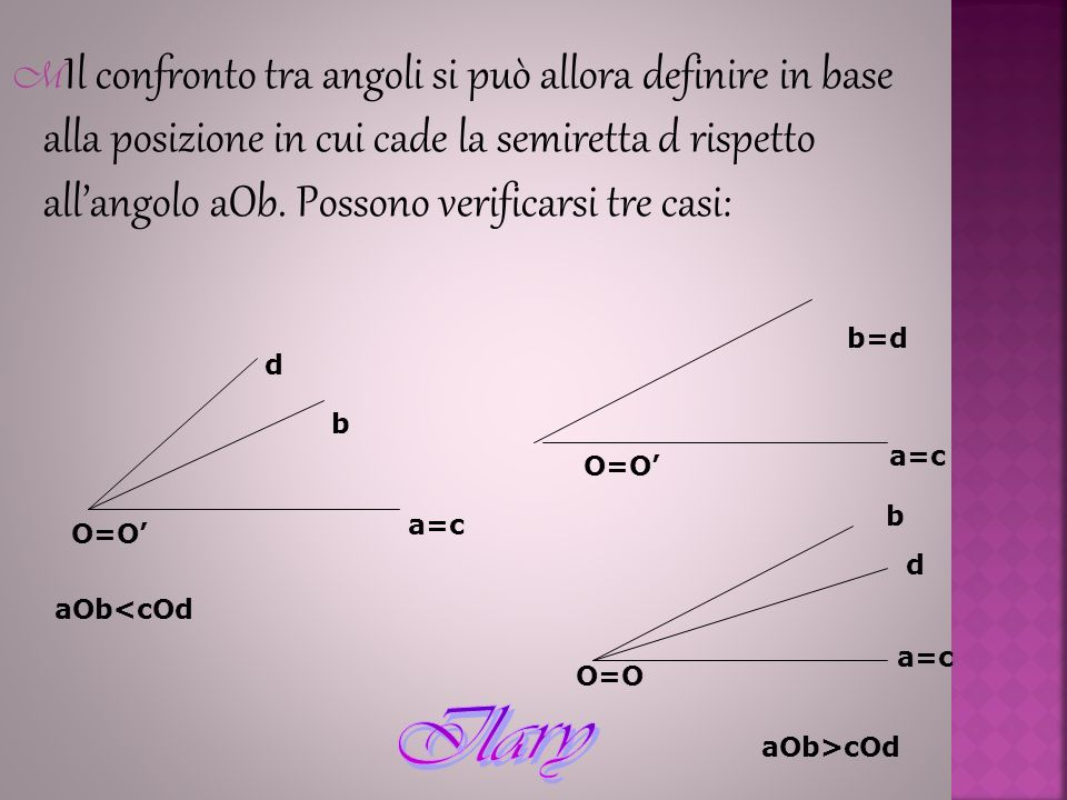 M Il confronto tra angoli si può allora definire in base alla posizione in cui cade la semiretta d rispetto allangolo aOb. Possono verificarsi tre cas