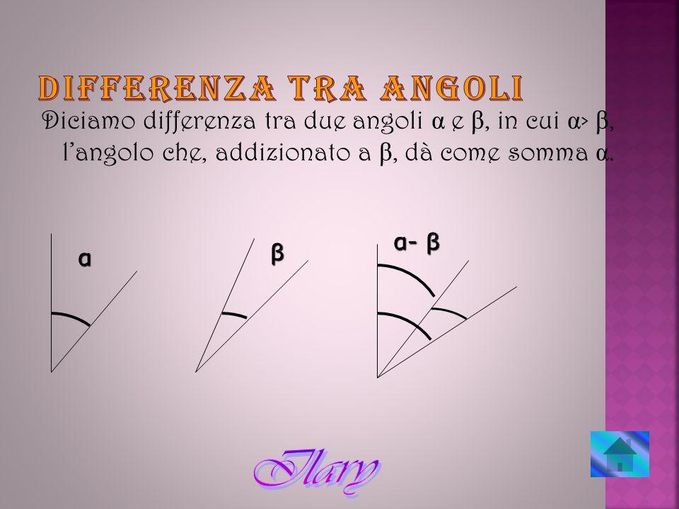 Diciamo differenza tra due angoli α e β, in cui α > β, langolo che, addizionato a β, dà come somma α. α β α- β