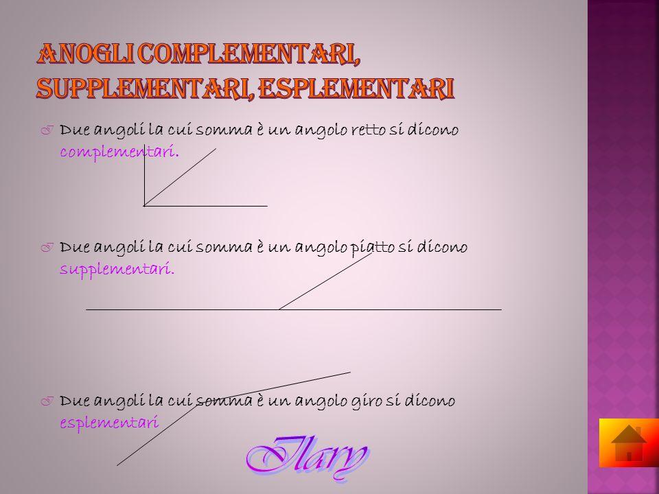 I Due angoli la cui somma è un angolo retto si dicono complementari. I Due angoli la cui somma è un angolo piatto si dicono supplementari. I Due angol