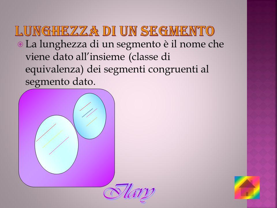La lunghezza di un segmento è il nome che viene dato allinsieme (classe di equivalenza) dei segmenti congruenti al segmento dato.