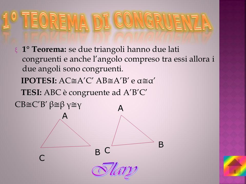 ξ 1° Teorema: se due triangoli hanno due lati congruenti e anche langolo compreso tra essi allora i due angoli sono congruenti. IPOTESI: AC AC AB AB e