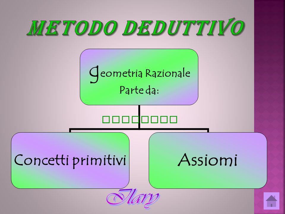 geometria Razionale Parte da: Concetti primitiviAssiomi mediante