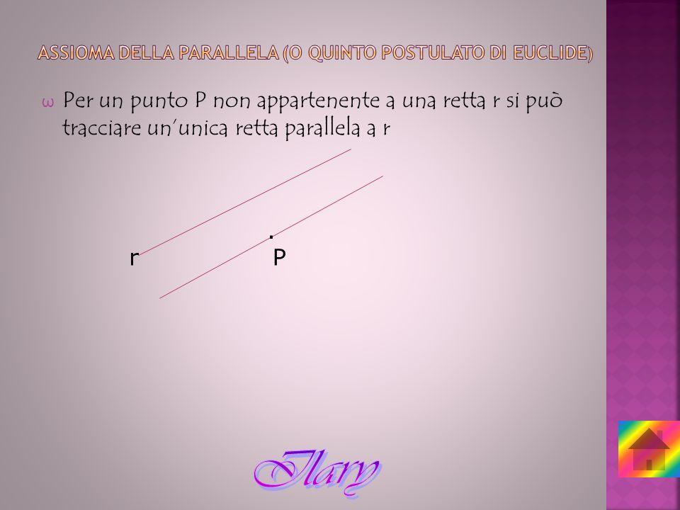 ω Per un punto P non appartenente a una retta r si può tracciare ununica retta parallela a r r. P