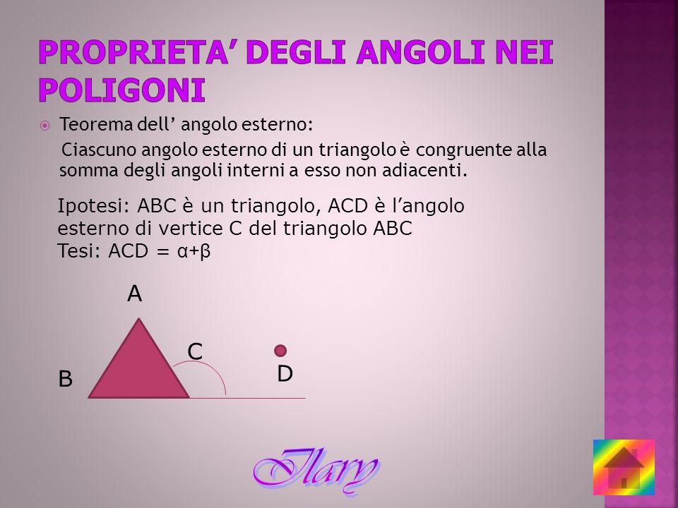 Teorema dell angolo esterno: Ciascuno angolo esterno di un triangolo è congruente alla somma degli angoli interni a esso non adiacenti. Ipotesi: ABC è