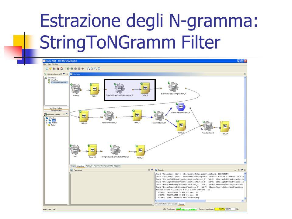 Estrazione degli N-gramma: StringToNGramm Filter