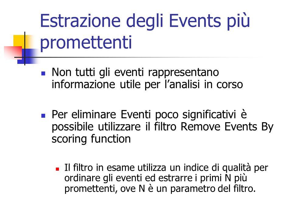 Estrazione degli Events più promettenti Non tutti gli eventi rappresentano informazione utile per lanalisi in corso Per eliminare Eventi poco signific