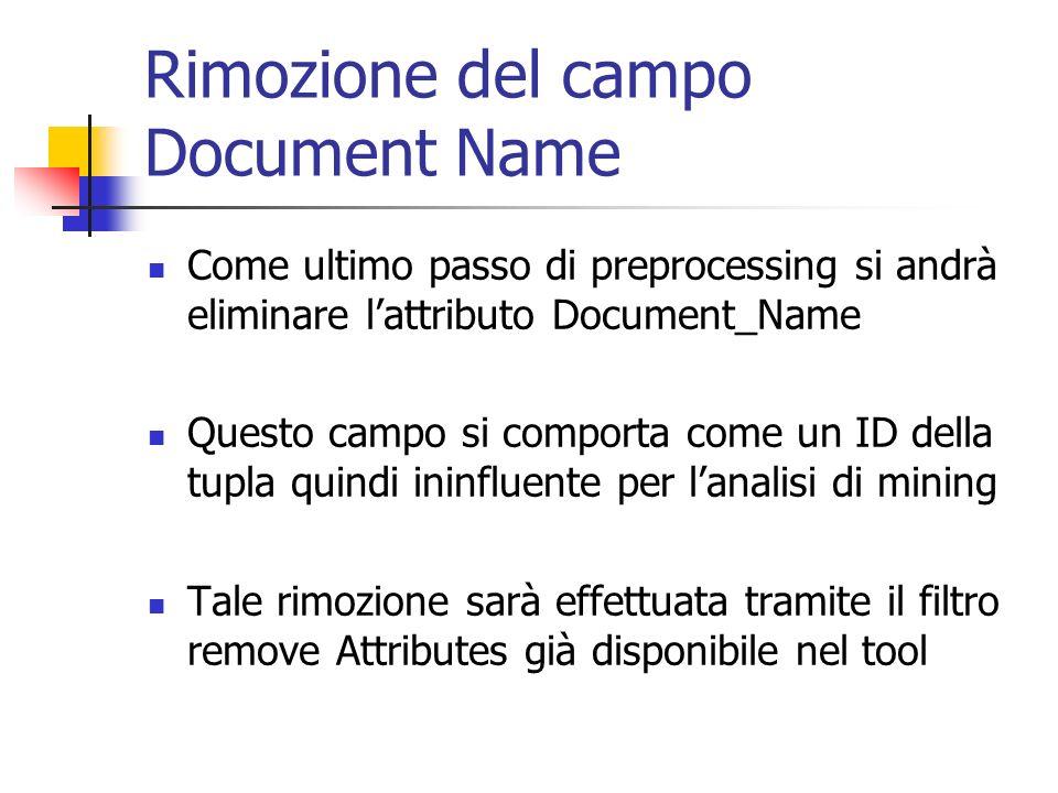 Rimozione del campo Document Name Come ultimo passo di preprocessing si andrà eliminare lattributo Document_Name Questo campo si comporta come un ID d
