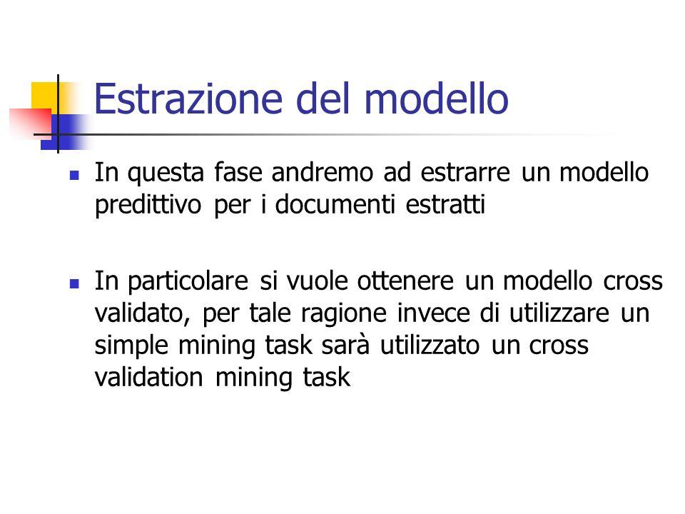 Estrazione del modello In questa fase andremo ad estrarre un modello predittivo per i documenti estratti In particolare si vuole ottenere un modello c