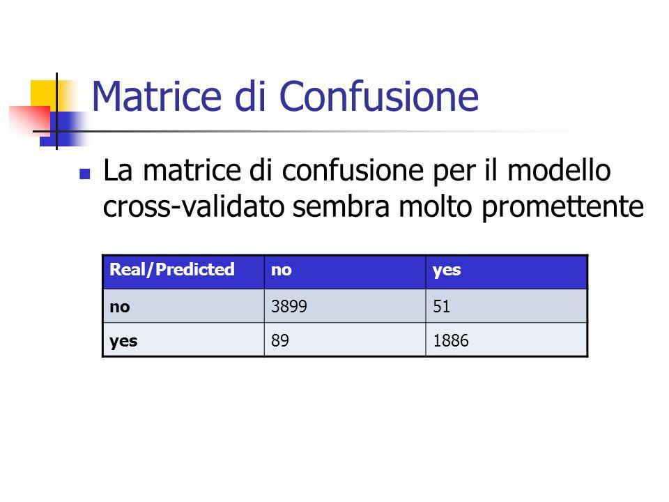Matrice di Confusione Real/Predictednoyes no389951 yes891886 La matrice di confusione per il modello cross-validato sembra molto promettente