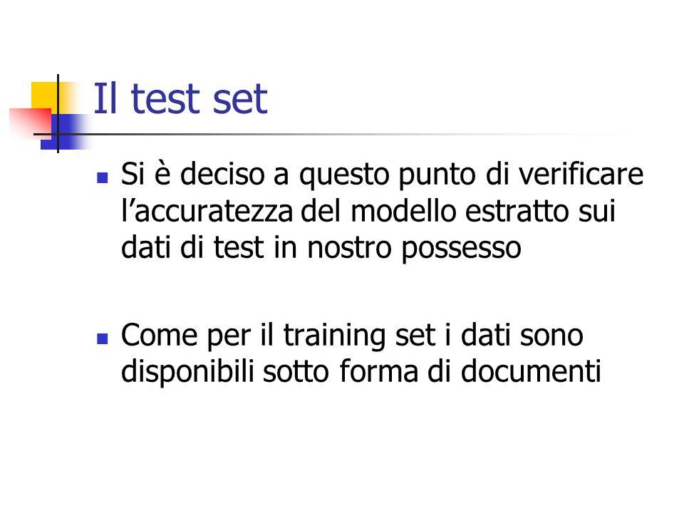 Il test set Si è deciso a questo punto di verificare laccuratezza del modello estratto sui dati di test in nostro possesso Come per il training set i