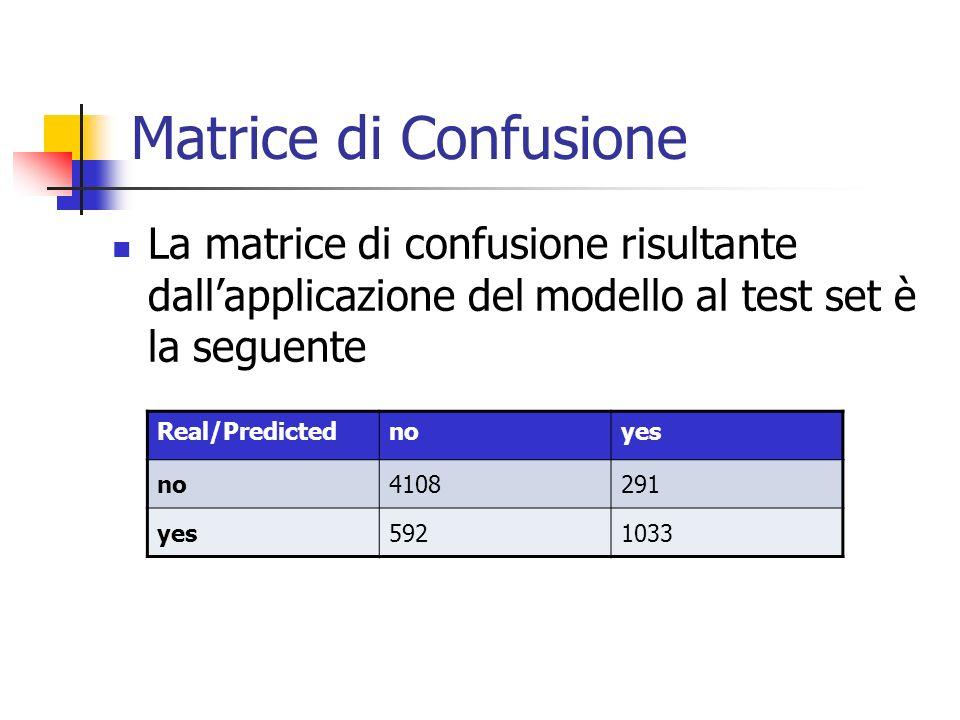 Matrice di Confusione Real/Predictednoyes no4108291 yes5921033 La matrice di confusione risultante dallapplicazione del modello al test set è la segue