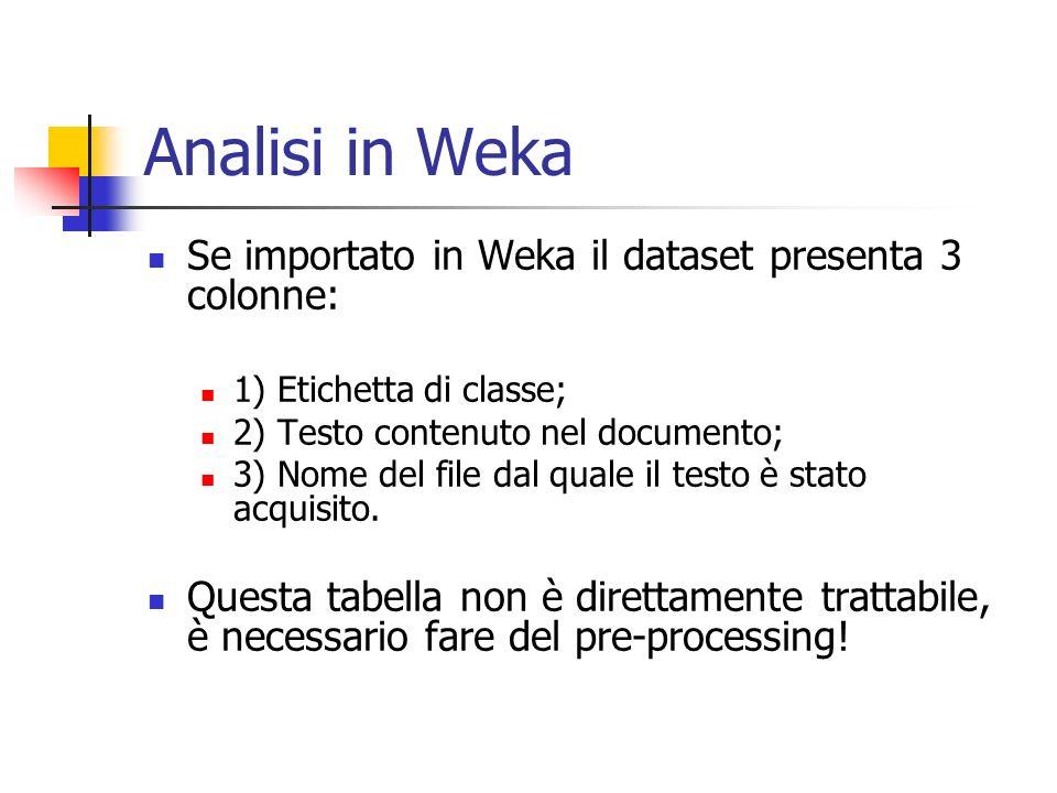 Analisi in Weka Se importato in Weka il dataset presenta 3 colonne: 1) Etichetta di classe; 2) Testo contenuto nel documento; 3) Nome del file dal qua