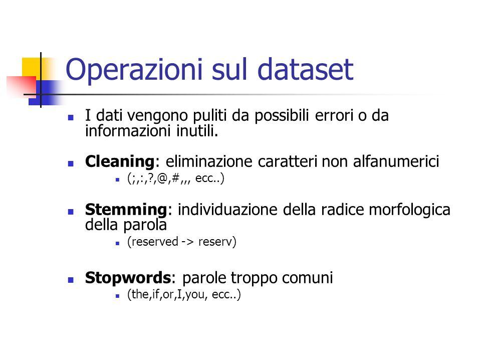 Operazioni sul dataset I dati vengono puliti da possibili errori o da informazioni inutili. Cleaning: eliminazione caratteri non alfanumerici (;,:,?,@