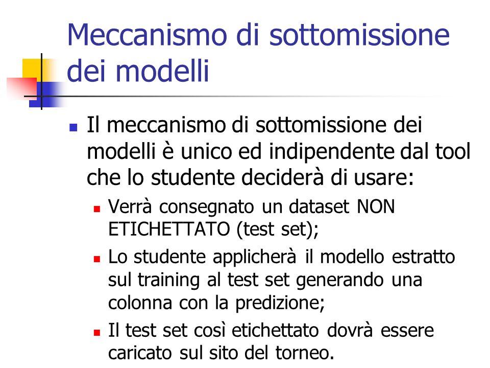 Meccanismo di sottomissione dei modelli Il meccanismo di sottomissione dei modelli è unico ed indipendente dal tool che lo studente deciderà di usare: