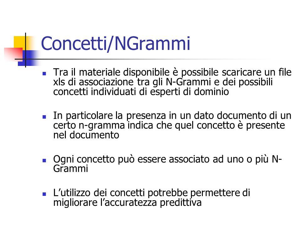 Concetti/NGrammi Tra il materiale disponibile è possibile scaricare un file xls di associazione tra gli N-Grammi e dei possibili concetti individuati