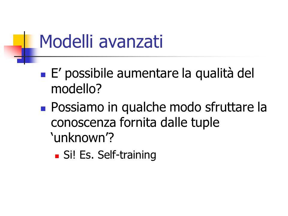 Modelli avanzati E possibile aumentare la qualità del modello? Possiamo in qualche modo sfruttare la conoscenza fornita dalle tuple unknown? Si! Es. S