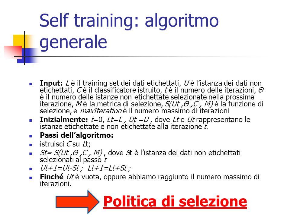 Input: L è il training set dei dati etichettati, U è listanza dei dati non etichettati, C è il classificatore istruito, t è il numero delle iterazioni