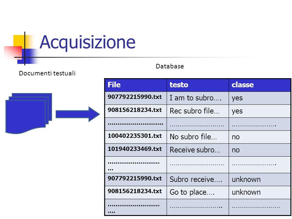 Acquisizione Documenti testuali Database Filetestoclasse 907792215990.txt I am to subro….yes 908156218234.txt Rec subro file…yes ……………………….. ………………………