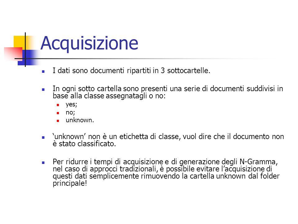 Acquisizione I dati sono documenti ripartiti in 3 sottocartelle. In ogni sotto cartella sono presenti una serie di documenti suddivisi in base alla cl