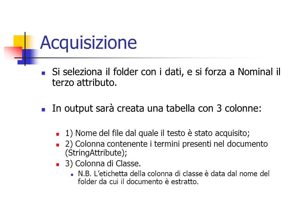 Acquisizione Si seleziona il folder con i dati, e si forza a Nominal il terzo attributo. In output sarà creata una tabella con 3 colonne: 1) Nome del