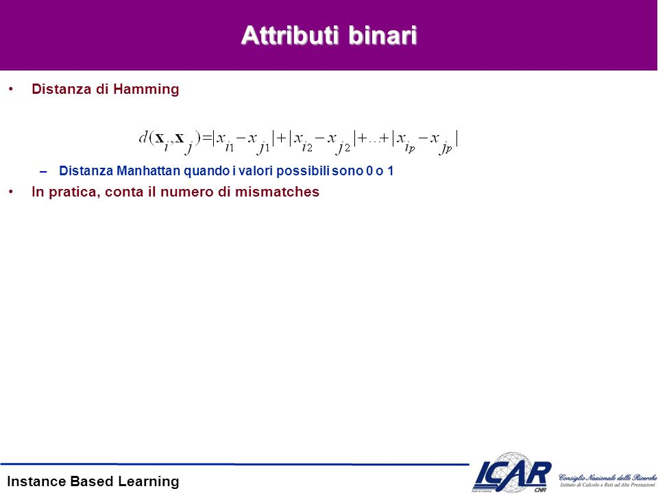 Instance Based Learning Attributi binari Distanza di Hamming –Distanza Manhattan quando i valori possibili sono 0 o 1 In pratica, conta il numero di mismatches