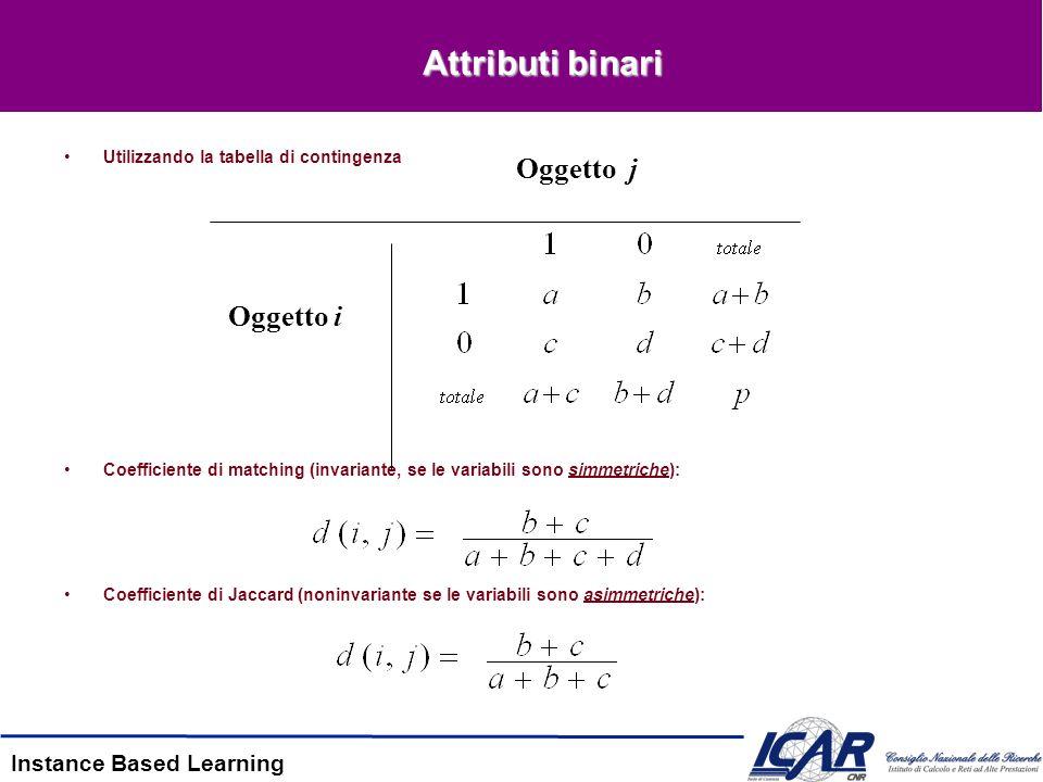 Instance Based Learning Attributi binari Utilizzando la tabella di contingenza Coefficiente di matching (invariante, se le variabili sono simmetriche): Coefficiente di Jaccard (noninvariante se le variabili sono asimmetriche): Oggetto i Oggetto j
