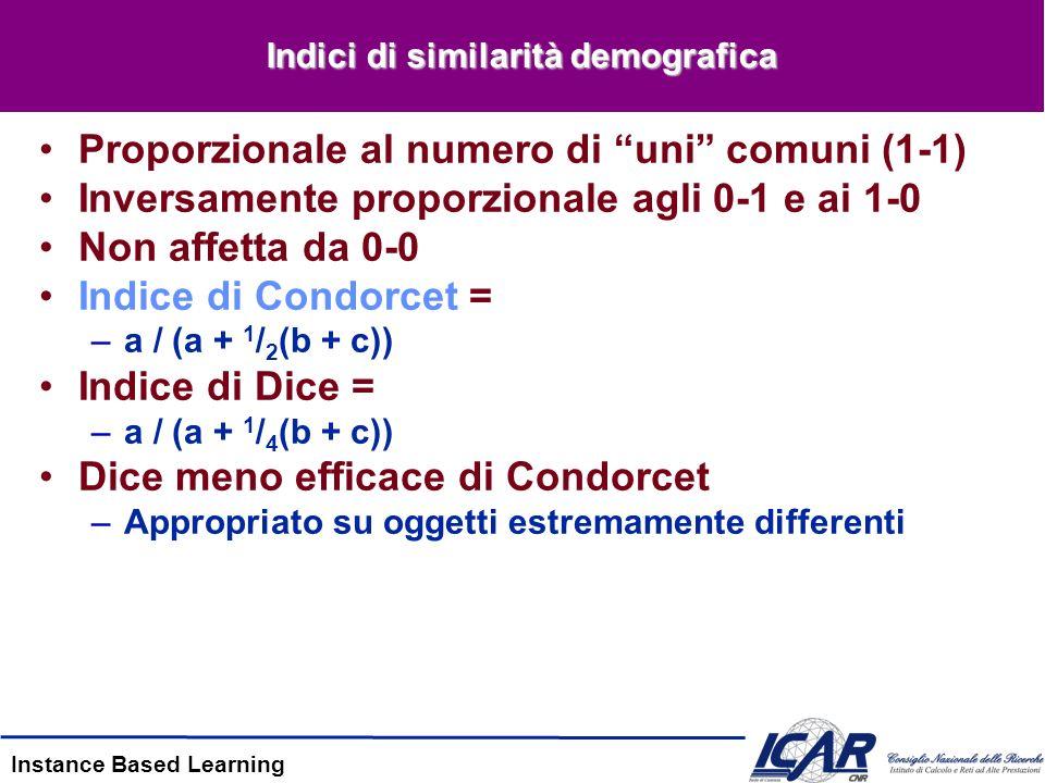 Instance Based Learning Indici di similarità demografica Proporzionale al numero di uni comuni (1-1) Inversamente proporzionale agli 0-1 e ai 1-0 Non affetta da 0-0 Indice di Condorcet = –a / (a + 1 / 2 (b + c)) Indice di Dice = –a / (a + 1 / 4 (b + c)) Dice meno efficace di Condorcet –Appropriato su oggetti estremamente differenti