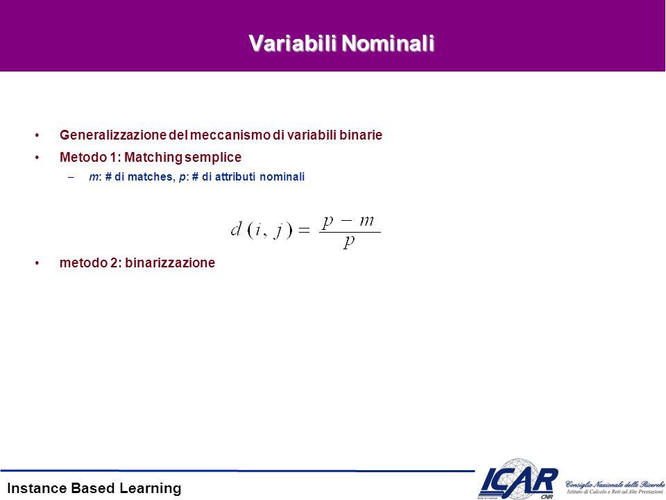 Instance Based Learning Variabili Nominali Generalizzazione del meccanismo di variabili binarie Metodo 1: Matching semplice –m: # di matches, p: # di attributi nominali metodo 2: binarizzazione