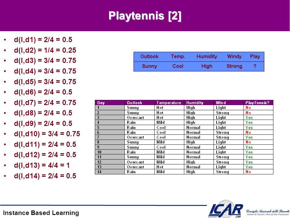 Instance Based Learning Playtennis [2] d(I,d1) = 2/4 = 0.5 d(I,d2) = 1/4 = 0.25 d(I,d3) = 3/4 = 0.75 d(I,d4) = 3/4 = 0.75 d(I,d5) = 3/4 = 0.75 d(I,d6) = 2/4 = 0.5 d(I,d7) = 2/4 = 0.75 d(I,d8) = 2/4 = 0.5 d(I,d9) = 2/4 = 0.5 d(I,d10) = 3/4 = 0.75 d(I,d11) = 2/4 = 0.5 d(I,d12) = 2/4 = 0.5 d(I,d13) = 4/4 = 1 d(I,d14) = 2/4 = 0.5