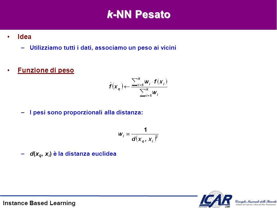 Instance Based Learning k-NN Pesato Idea –Utilizziamo tutti i dati, associamo un peso ai vicini Funzione di peso –I pesi sono proporzionali alla dista