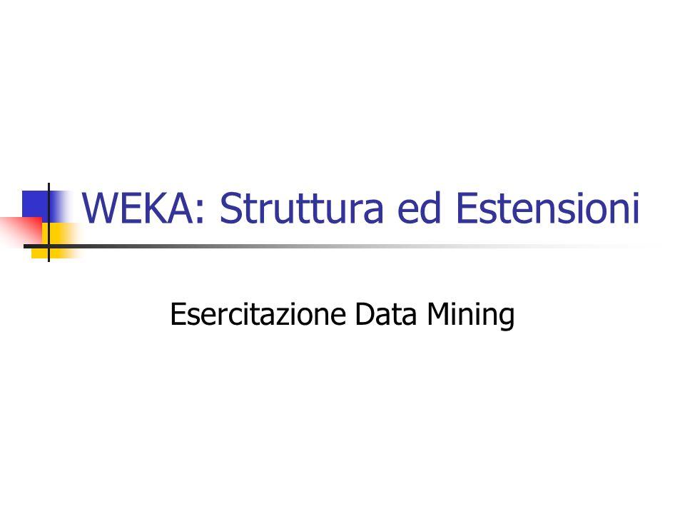 WEKA: Struttura ed Estensioni Esercitazione Data Mining
