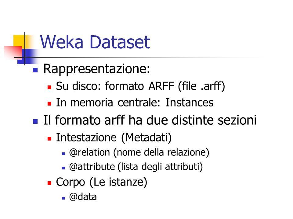 Weka Dataset Rappresentazione: Su disco: formato ARFF (file.arff) In memoria centrale: Instances Il formato arff ha due distinte sezioni Intestazione (Metadati) @relation (nome della relazione) @attribute (lista degli attributi) Corpo (Le istanze) @data