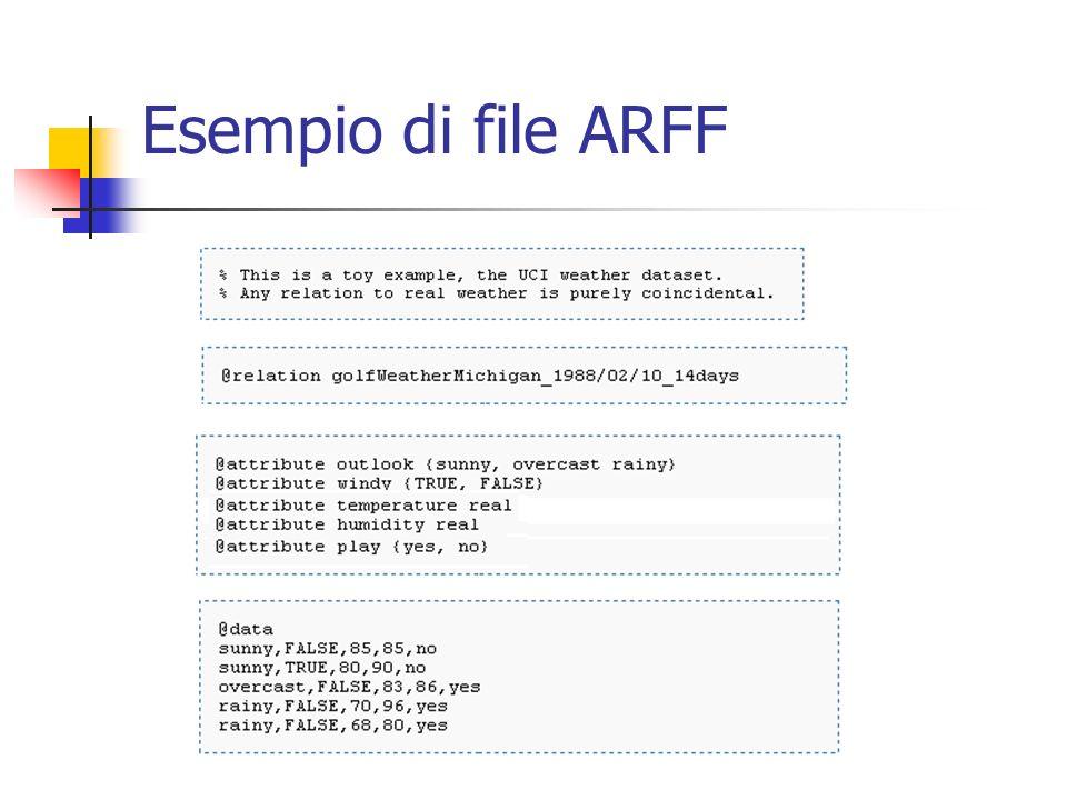 Esempio di file ARFF (multi-relational) @RELATION relational_example @ATTRIBUTE attr1 integer @ATTRIBUTE rel relational @ATTRIBUTE rel_attr1 integer @ATTRIBUTE rel_attr2 string @END rel @DATA 1, 1, a \n 2, b \n 3, a \n 4, c 2, 1, a \n 2, b \n 3, b \n 4, b 3, 1, c \n 2, a \n 3, c 4, 1, b \n 2, b