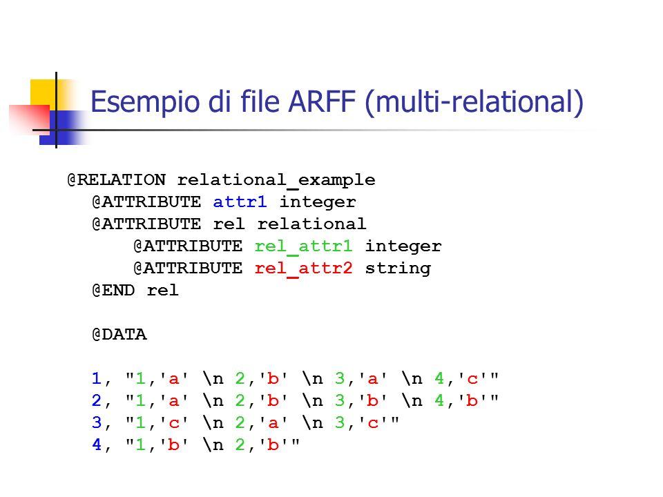 Esempio di utilizzo di un filtro generico Filter filter =..some type of filter..