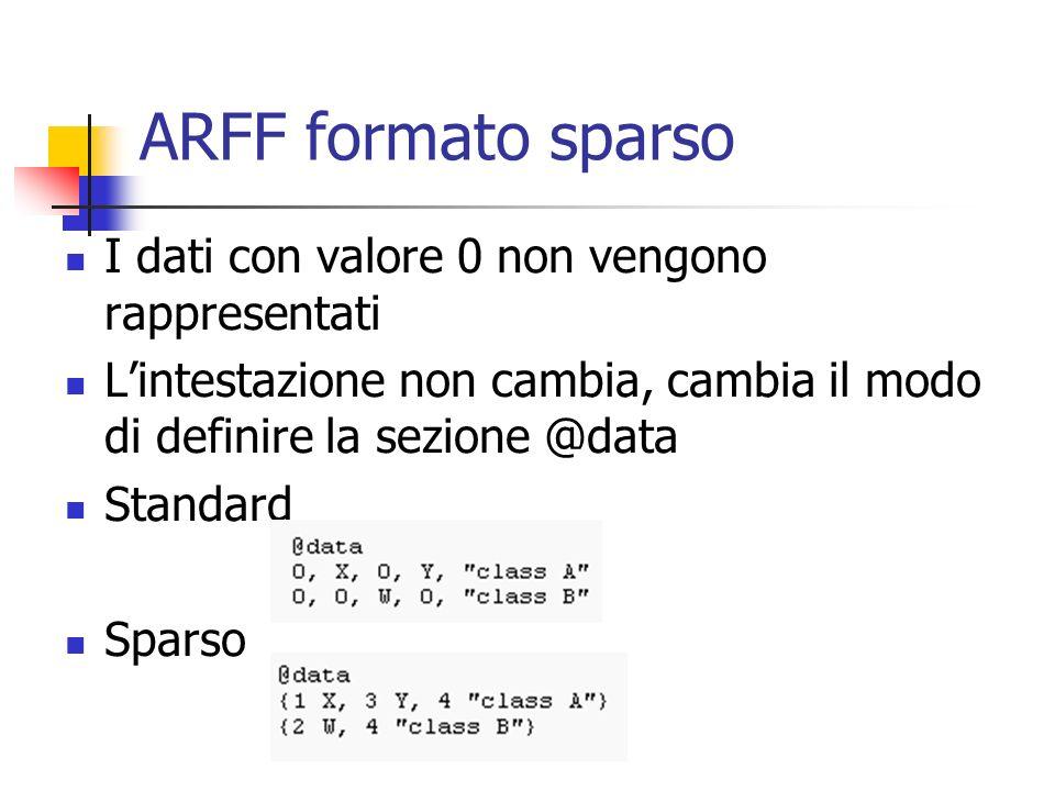 ARFF formato sparso I dati con valore 0 non vengono rappresentati Lintestazione non cambia, cambia il modo di definire la sezione @data Standard Sparso