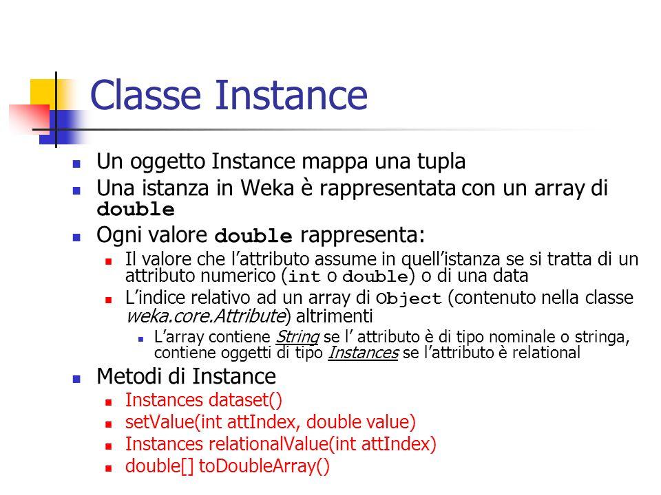 Classe Instance Un oggetto Instance mappa una tupla Una istanza in Weka è rappresentata con un array di double Ogni valore double rappresenta: Il valore che lattributo assume in quellistanza se si tratta di un attributo numerico ( int o double ) o di una data Lindice relativo ad un array di Object (contenuto nella classe weka.core.Attribute) altrimenti Larray contiene String se l attributo è di tipo nominale o stringa, contiene oggetti di tipo Instances se lattributo è relational Metodi di Instance Instances dataset() setValue(int attIndex, double value) Instances relationalValue(int attIndex) double[] toDoubleArray()