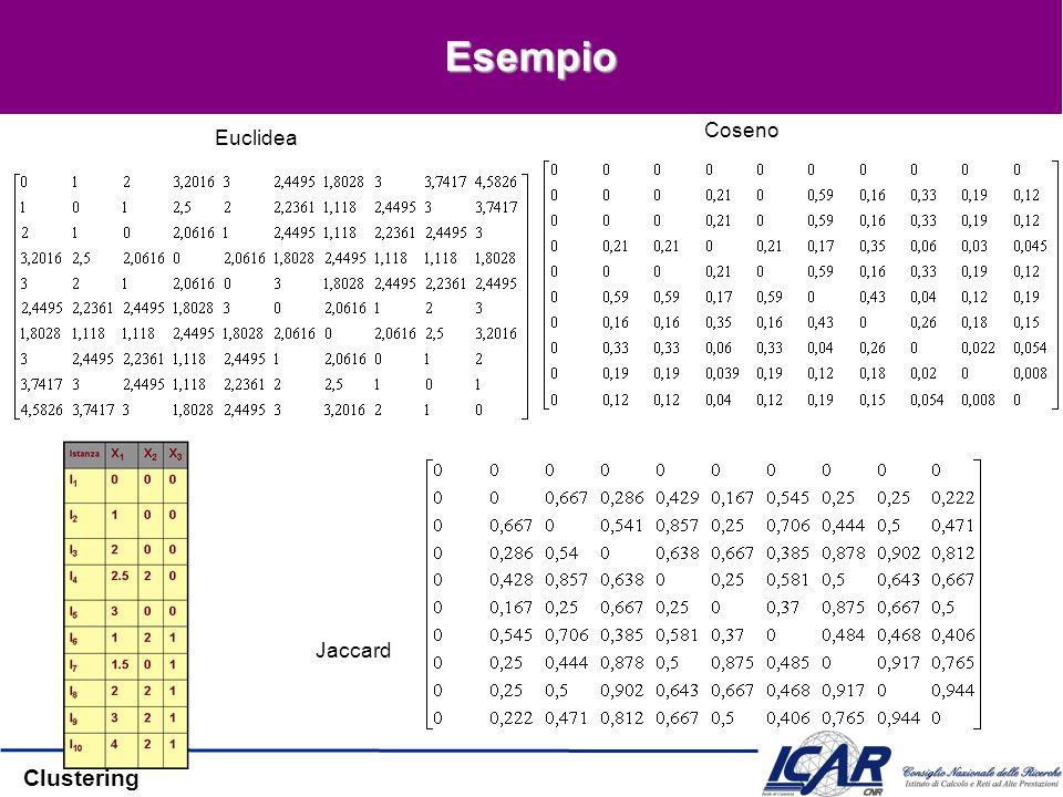 Clustering Esempio Euclidea Jaccard Coseno