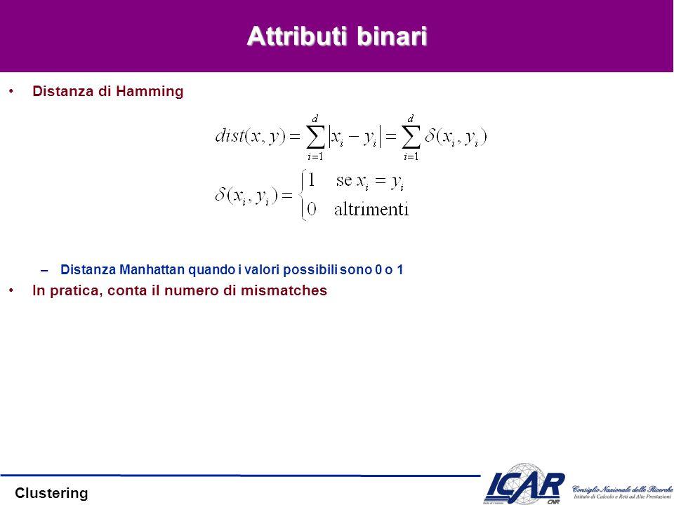 Clustering Attributi binari Distanza di Hamming –Distanza Manhattan quando i valori possibili sono 0 o 1 In pratica, conta il numero di mismatches