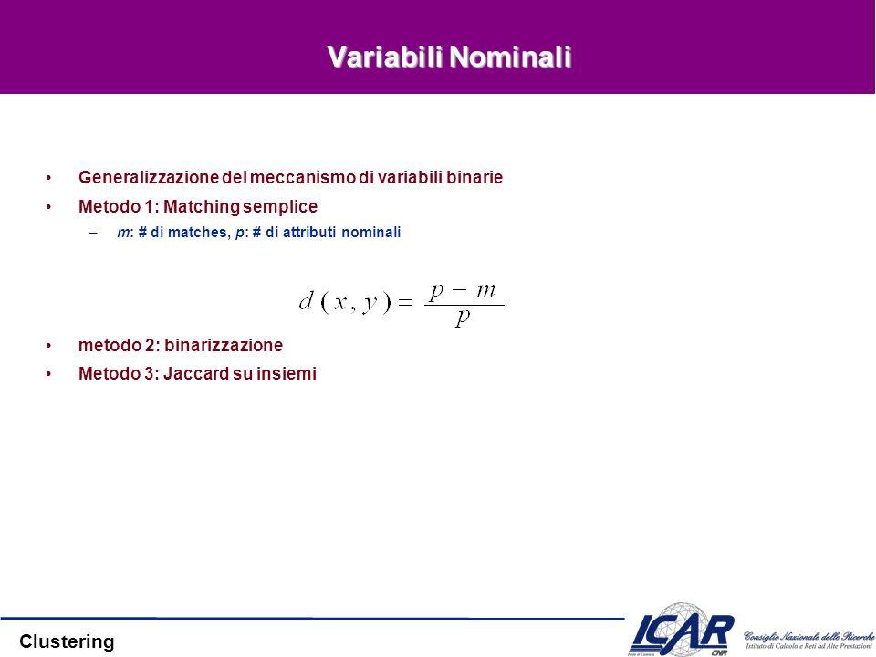 Clustering Variabili Nominali Generalizzazione del meccanismo di variabili binarie Metodo 1: Matching semplice –m: # di matches, p: # di attributi nom