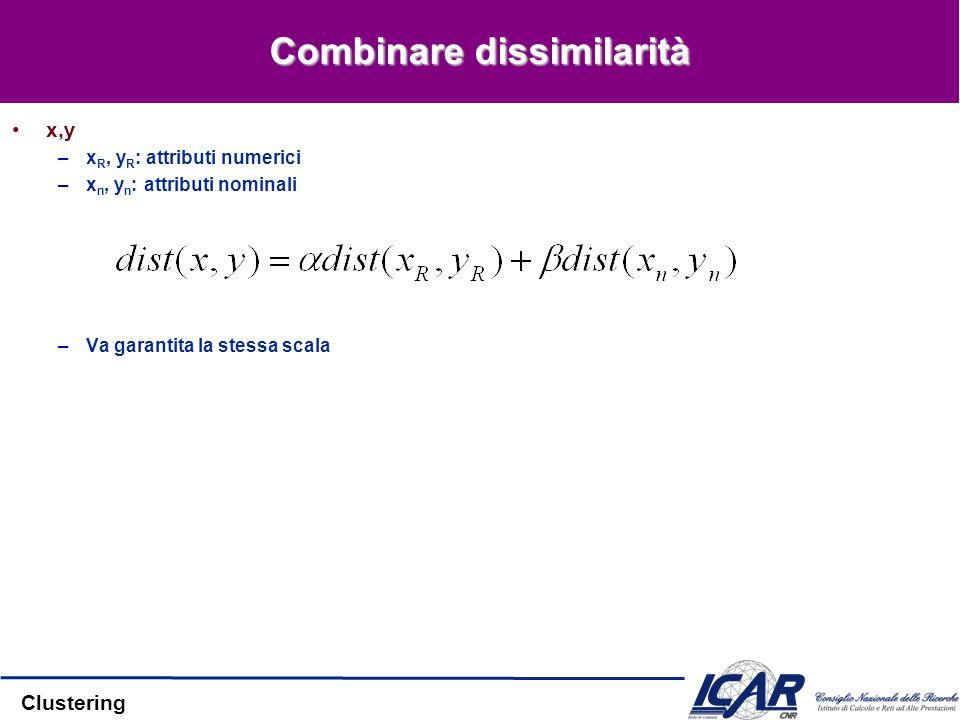 Clustering Combinare dissimilarità x,y –x R, y R : attributi numerici –x n, y n : attributi nominali –Va garantita la stessa scala