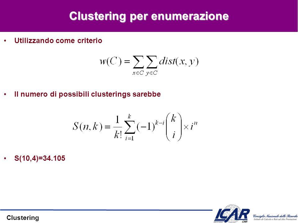 Clustering Clustering per enumerazione Utilizzando come criterio Il numero di possibili clusterings sarebbe S(10,4)=34.105