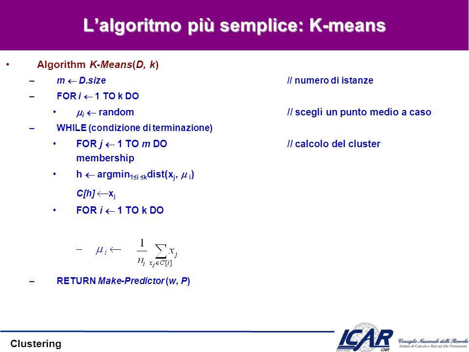 Clustering Lalgoritmo più semplice: K-means Algorithm K-Means(D, k) –m D.size// numero di istanze –FOR i 1 TO k DO i random// scegli un punto medio a